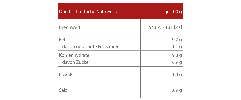 Bayer-Krautsalat