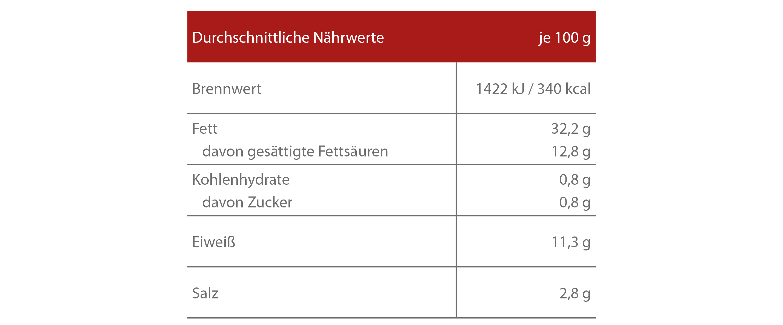 N-hrwerte-Leberk-s-Backofenlaib