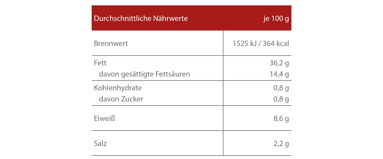 N-hrwerte-Gelbwurst-Klein