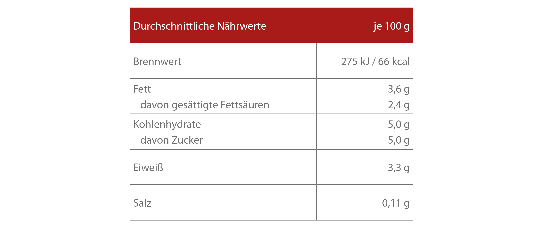 N-hrwerte-Alpenmilch-3-5
