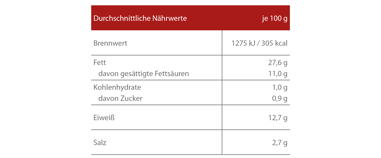 N-hrwerte-Regensburger