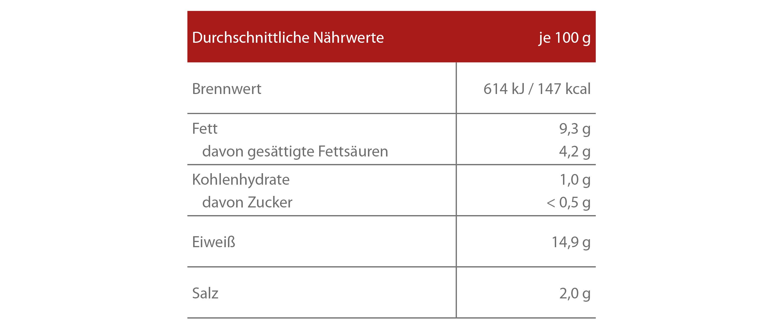 N-hrwerte-GulaschIMZK0826uxkW1